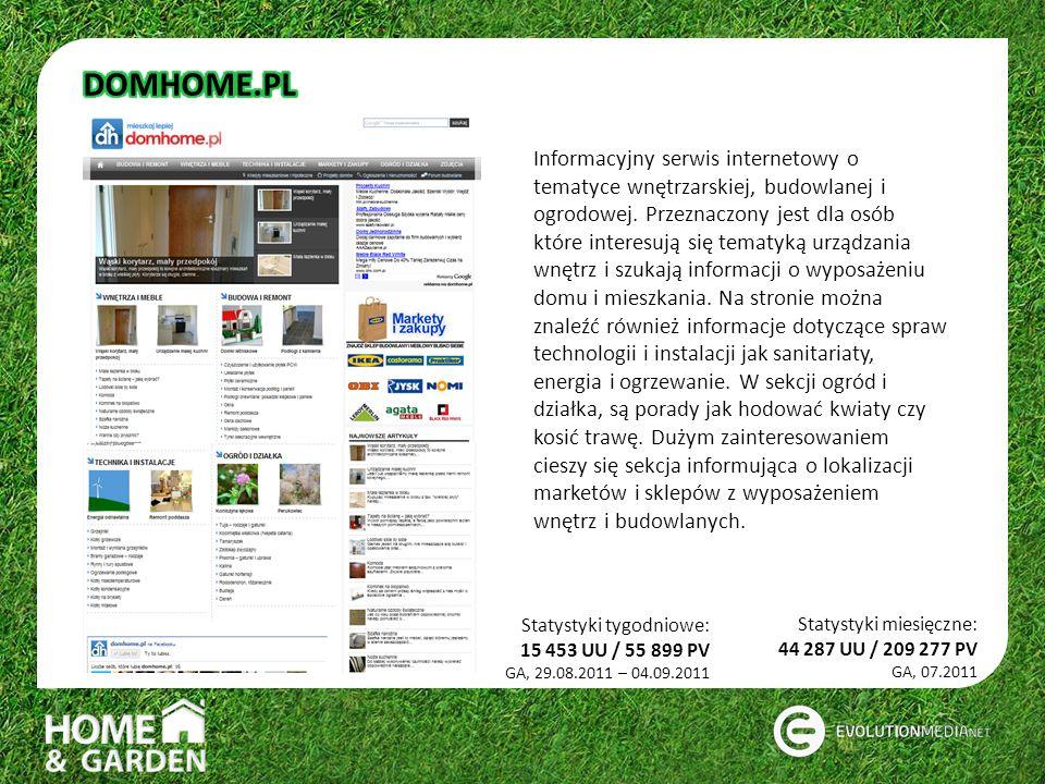 Informacyjny serwis internetowy o tematyce wnętrzarskiej, budowlanej i ogrodowej. Przeznaczony jest dla osób które interesują się tematyką urządzania