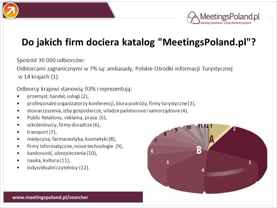 Atuty Do jakich firm dociera katalog MeetingsPoland.pl .