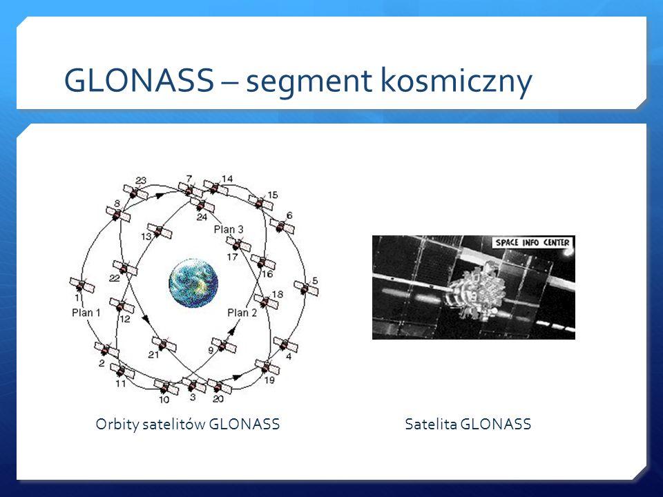 GLONASS – segment kosmiczny Orbity satelitów GLONASSSatelita GLONASS