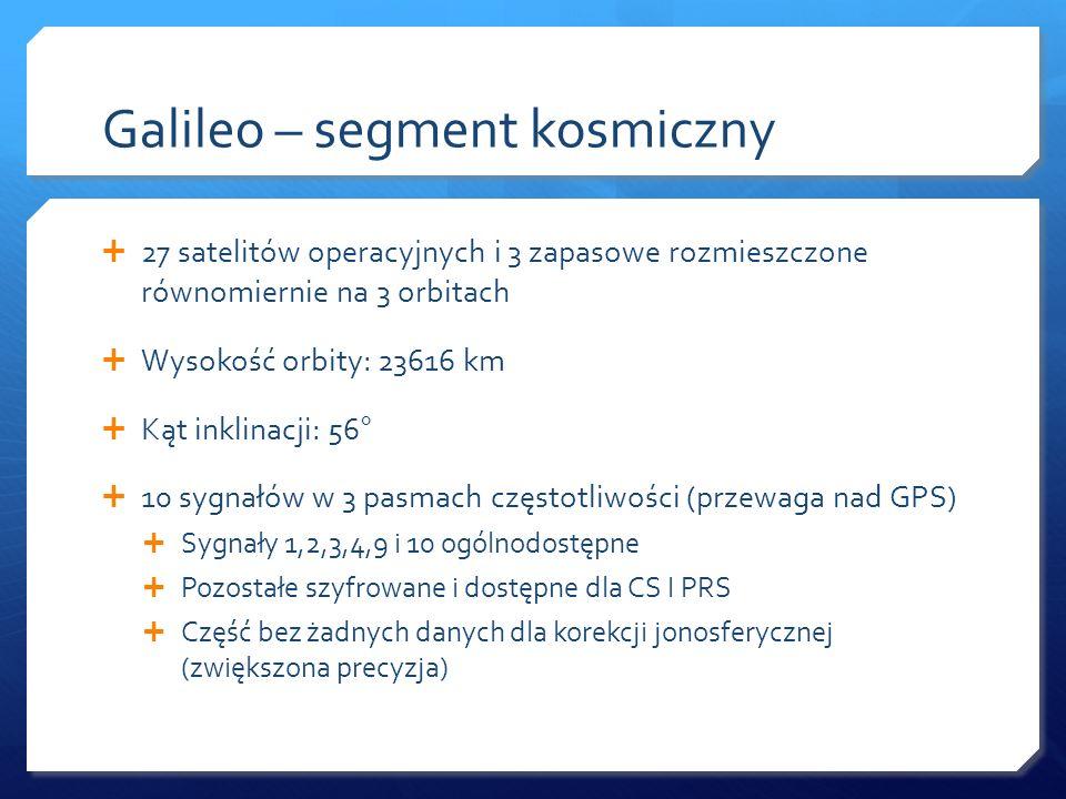 Galileo – segment kosmiczny 27 satelitów operacyjnych i 3 zapasowe rozmieszczone równomiernie na 3 orbitach Wysokość orbity: 23616 km Kąt inklinacji: