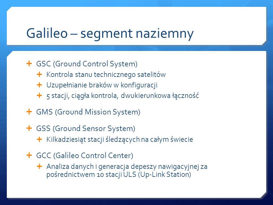 Galileo – segment naziemny GSC (Ground Control System) Kontrola stanu technicznego satelitów Uzupełnianie braków w konfiguracji 5 stacji, ciągła kontr