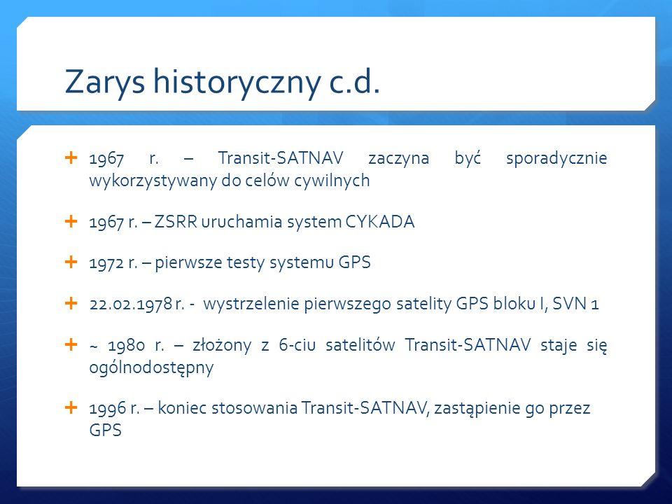 Zarys historyczny c.d. 1967 r. – Transit-SATNAV zaczyna być sporadycznie wykorzystywany do celów cywilnych 1967 r. – ZSRR uruchamia system CYKADA 1972