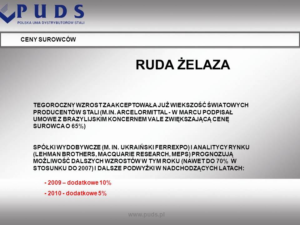 www.puds.pl CENY SUROWCÓW WĘGIEL KOKSUJĄCY AKTUALNA CENA: 300 USD WZROST 07/08 200%