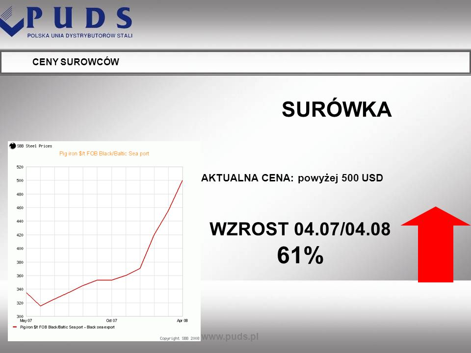 www.puds.pl CENTRA SERWISOWE w Polsce – przykładowe inwestycje 2007 - ARCELORMITTAL POLAND - Kraków - DROZAPOL-PROFIL - Ostrowiec Świętokrzyski - ELEKTROMETAL - Zabrze - THYSSENKRUPP - Dąbrowa Górnicza - MARCEGAGLIA - Praszka - POS-PPC (własność POSCO) - Biskupice Pogórne - RUUKKI - Oborniki - ROS CASARES - Gliwice - STALPRODUKT - Bochnia - VOESTALPINE - Tychy Przetwórstwo stali – centra serwisowe, zbrojarnie