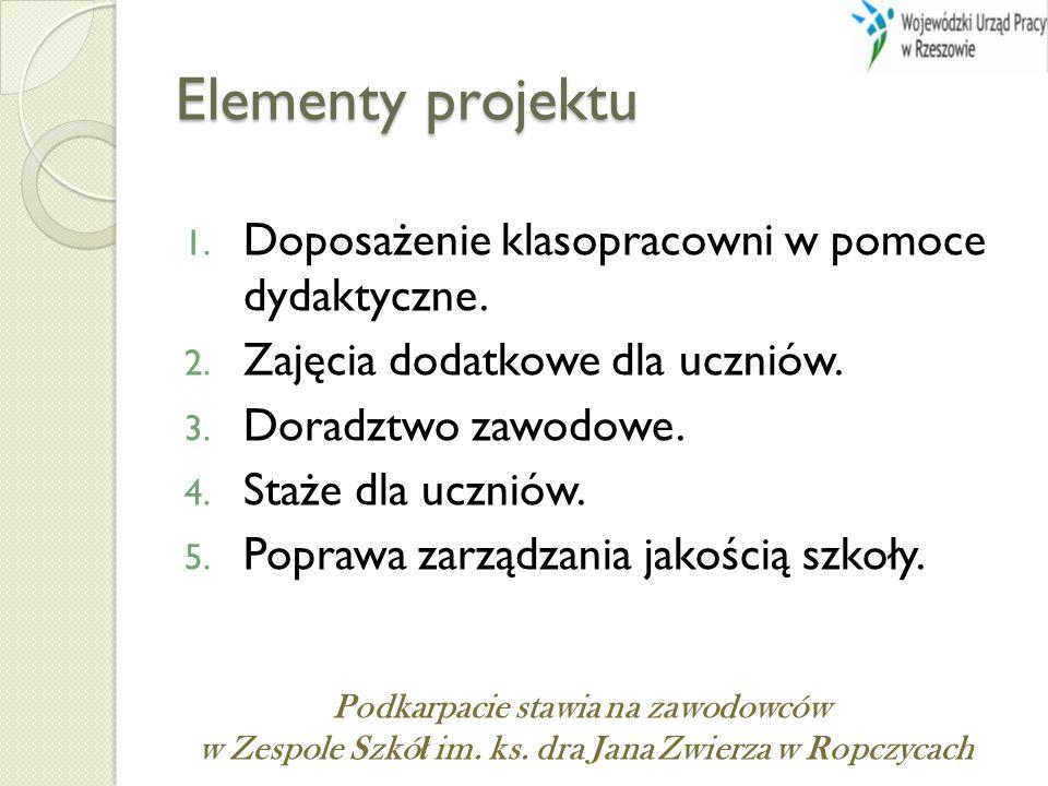 Elementy projektu 1. Doposażenie klasopracowni w pomoce dydaktyczne.