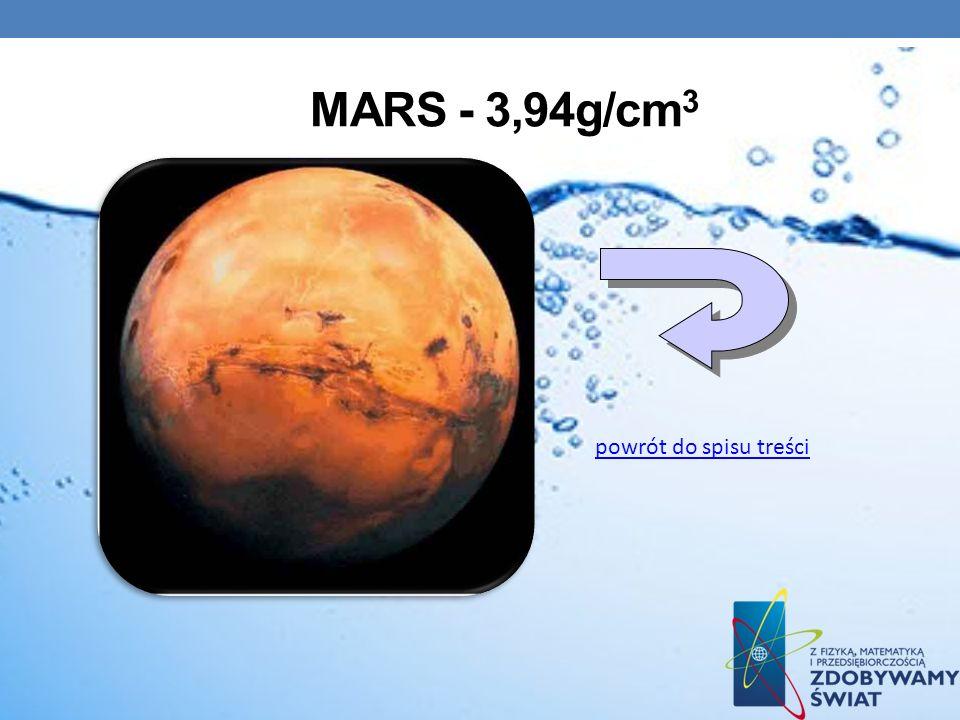 MARS - 3,94g/cm 3 powrót do spisu treści