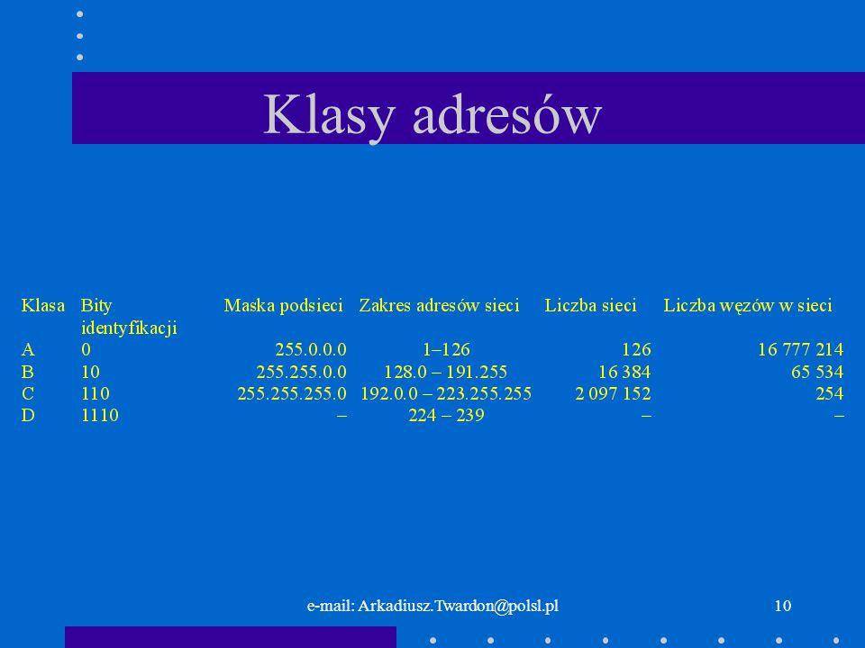e-mail: Arkadiusz.Twardon@polsl.pl9 TCP/IP w pigułce klasy adresów IPklasy adresów IP –zależą od podziału znaczenia bitów w adresie –określają liczbę sieci i liczbę węzłów wewnątrz sieci –nnnnnnnn.hhhhhhhh.hhhhhhhh.hhhhhhhh - A –nnnnnnnn.nnnnnnnn.hhhhhhhh.hhhhhhhh - B –nnnnnnnn.nnnnnnnn.nnnnnnnn.hhhhhhhh - C