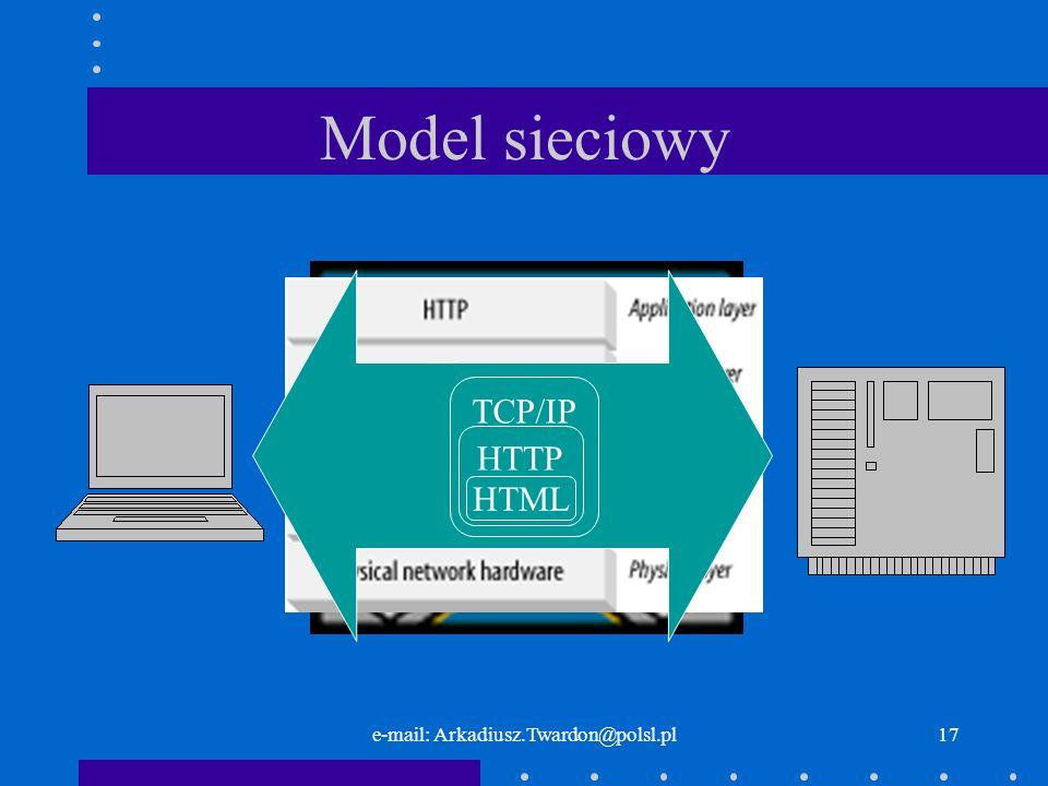 Koniec o TCP/IP