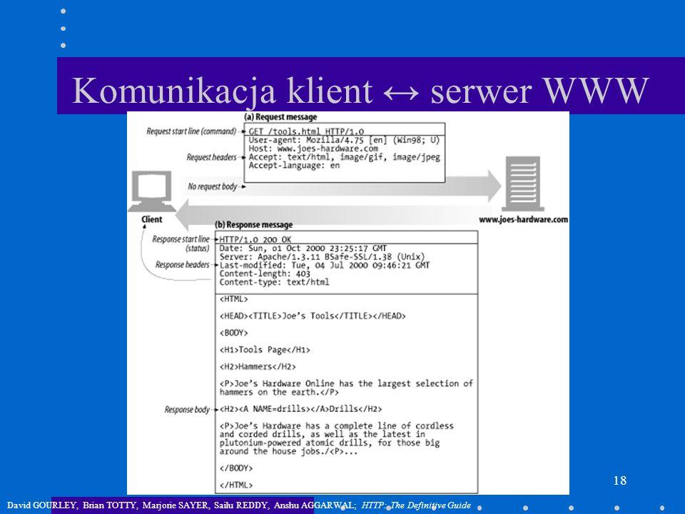 e-mail: Arkadiusz.Twardon@polsl.pl17 Model sieciowy TCP/IP HTTP HTML