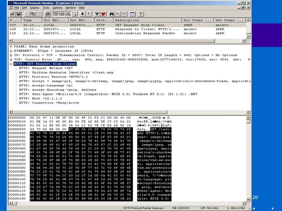 e-mail: Arkadiusz.Twardon@polsl.pl19 Komunikaty protokołu HTTP - budowa Linia początkowa (ang.