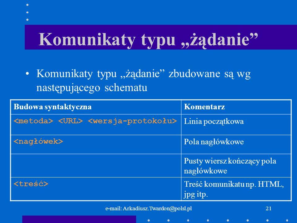 e-mail: Arkadiusz.Twardon@polsl.pl20