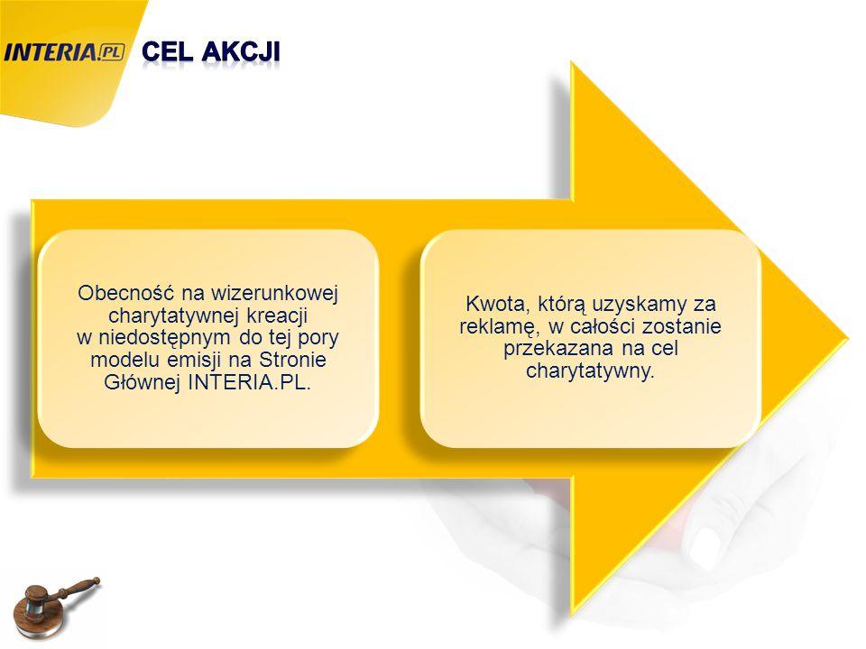 Obecność na wizerunkowej charytatywnej kreacji w niedostępnym do tej pory modelu emisji na Stronie Głównej INTERIA.PL. Kwota, którą uzyskamy za reklam