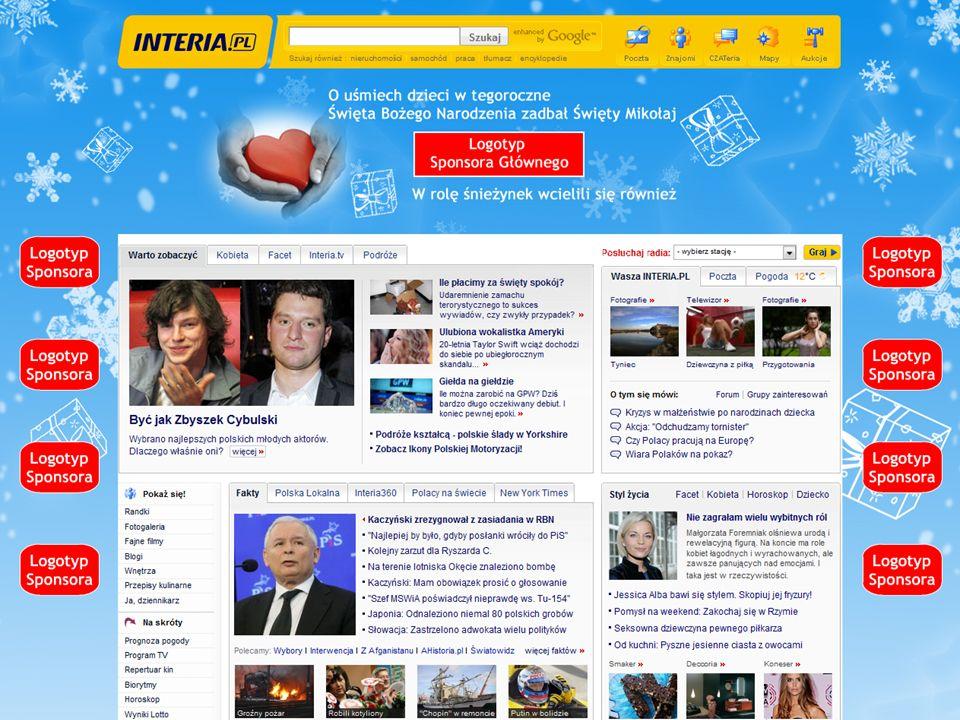 Odwiedzana miesięcznie przez ponad 11 051 000* Realnych Użytkowników Miesięczna liczba odsłon stron grupy: 1 158 000 000* *Źródło: Megapanel PBI/Gemius, sierpień 2010 INTERIA.PL to jeden z trzech najpopularniejszych portali w polskim Internecie Zasięg grupy wśród internautów: 61,91%*