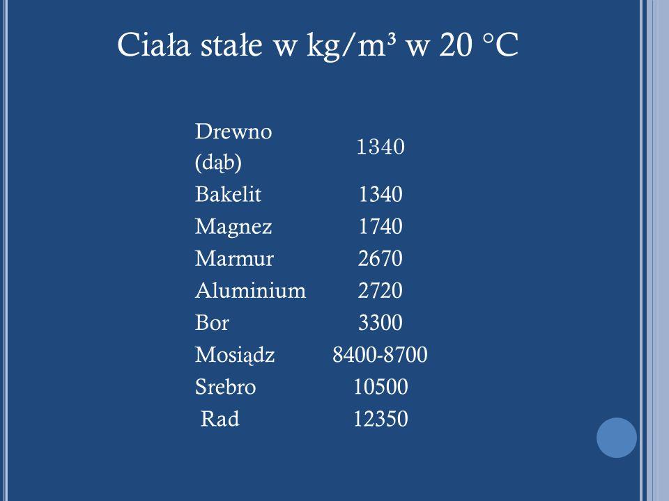 Drewno (d ą b) 1340 Bakelit1340 Magnez1740 Marmur2670 Aluminium2720 Bor3300 Mosi ą dz 8400-8700 Srebro10500 Rad12350 Cia ł a sta ł e w kg/m³ w 20 °C