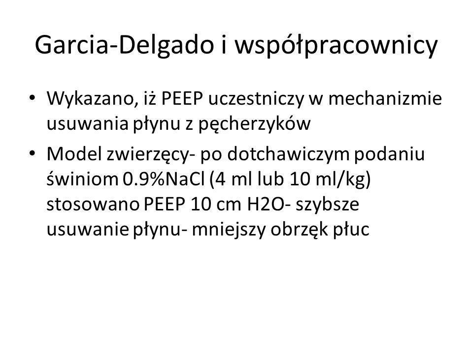 Garcia-Delgado i współpracownicy Wykazano, iż PEEP uczestniczy w mechanizmie usuwania płynu z pęcherzyków Model zwierzęcy- po dotchawiczym podaniu świniom 0.9%NaCl (4 ml lub 10 ml/kg) stosowano PEEP 10 cm H2O- szybsze usuwanie płynu- mniejszy obrzęk płuc