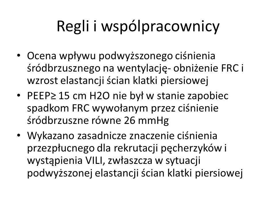 Regli i wspólpracownicy Ocena wpływu podwyższonego ciśnienia śródbrzusznego na wentylację- obniżenie FRC i wzrost elastancji ścian klatki piersiowej PEEP 15 cm H2O nie był w stanie zapobiec spadkom FRC wywołanym przez ciśnienie śródbrzuszne równe 26 mmHg Wykazano zasadnicze znaczenie ciśnienia przezpłucnego dla rekrutacji pęcherzyków i wystąpienia VILI, zwłaszcza w sytuacji podwyższonej elastancji ścian klatki piersiowej