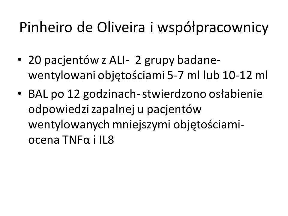 Pinheiro de Oliveira i współpracownicy 20 pacjentów z ALI- 2 grupy badane- wentylowani objętościami 5-7 ml lub 10-12 ml BAL po 12 godzinach- stwierdzono osłabienie odpowiedzi zapalnej u pacjentów wentylowanych mniejszymi objętościami- ocena TNFα i IL8