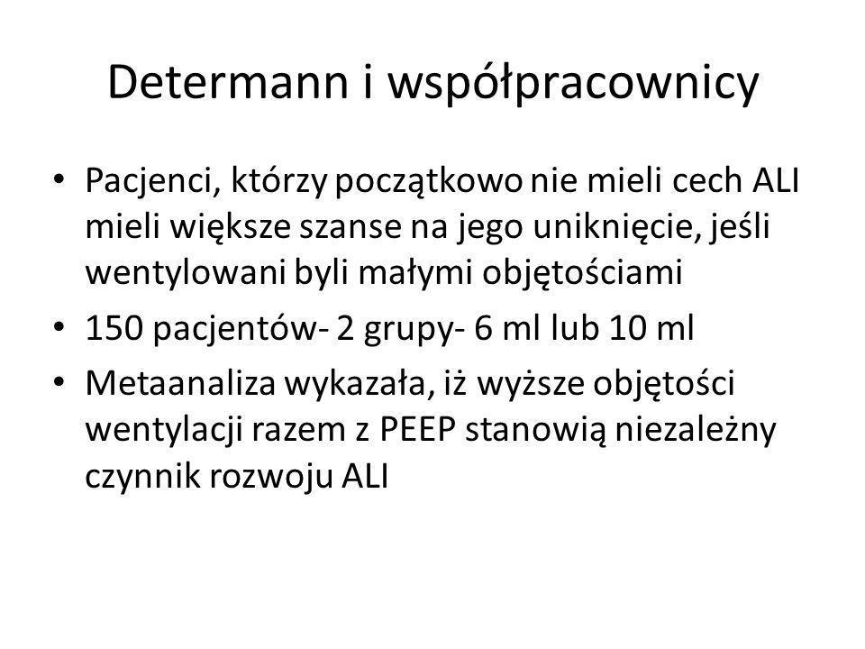 Determann i współpracownicy Pacjenci, którzy początkowo nie mieli cech ALI mieli większe szanse na jego uniknięcie, jeśli wentylowani byli małymi objętościami 150 pacjentów- 2 grupy- 6 ml lub 10 ml Metaanaliza wykazała, iż wyższe objętości wentylacji razem z PEEP stanowią niezależny czynnik rozwoju ALI