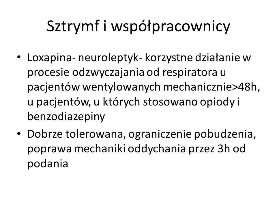 Sztrymf i współpracownicy Loxapina- neuroleptyk- korzystne działanie w procesie odzwyczajania od respiratora u pacjentów wentylowanych mechanicznie>48h, u pacjentów, u których stosowano opiody i benzodiazepiny Dobrze tolerowana, ograniczenie pobudzenia, poprawa mechaniki oddychania przez 3h od podania