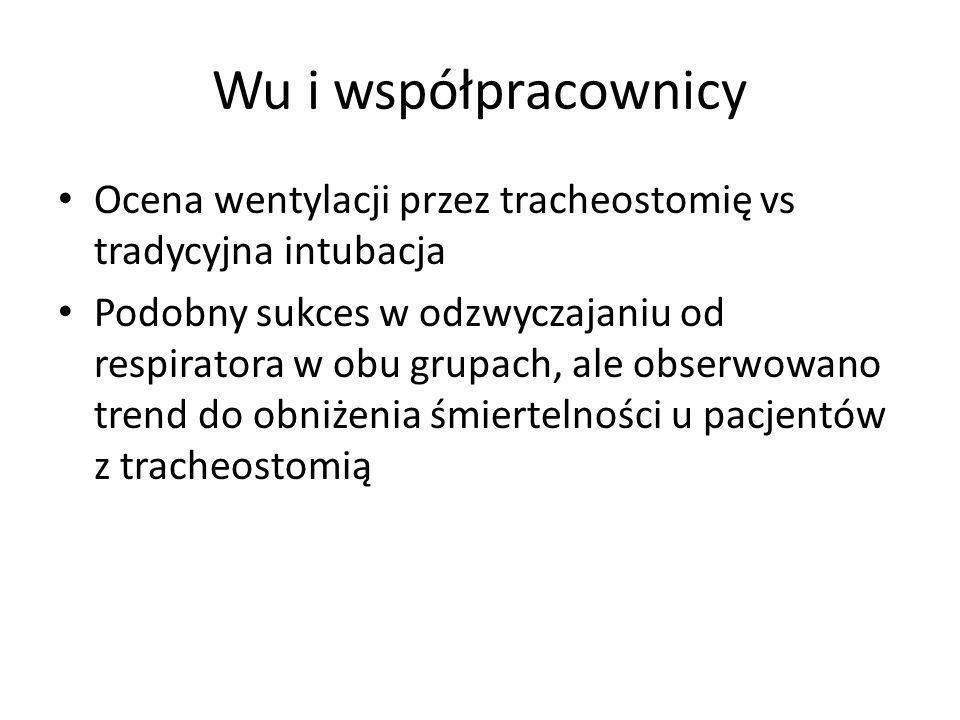 Wu i współpracownicy Ocena wentylacji przez tracheostomię vs tradycyjna intubacja Podobny sukces w odzwyczajaniu od respiratora w obu grupach, ale obserwowano trend do obniżenia śmiertelności u pacjentów z tracheostomią