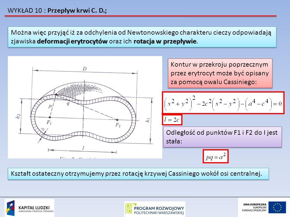 WYKŁAD 10 : Przepływ krwi C. D.; Można więc przyjąć iż za odchylenia od Newtonowskiego charakteru cieczy odpowiadają deformacji erytrocytów rotacja w