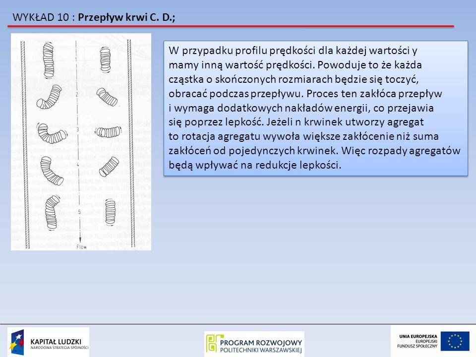 WYKŁAD 10 : Przepływ krwi C. D.; W przypadku profilu prędkości dla każdej wartości y mamy inną wartość prędkości. Powoduje to że każda cząstka o skońc