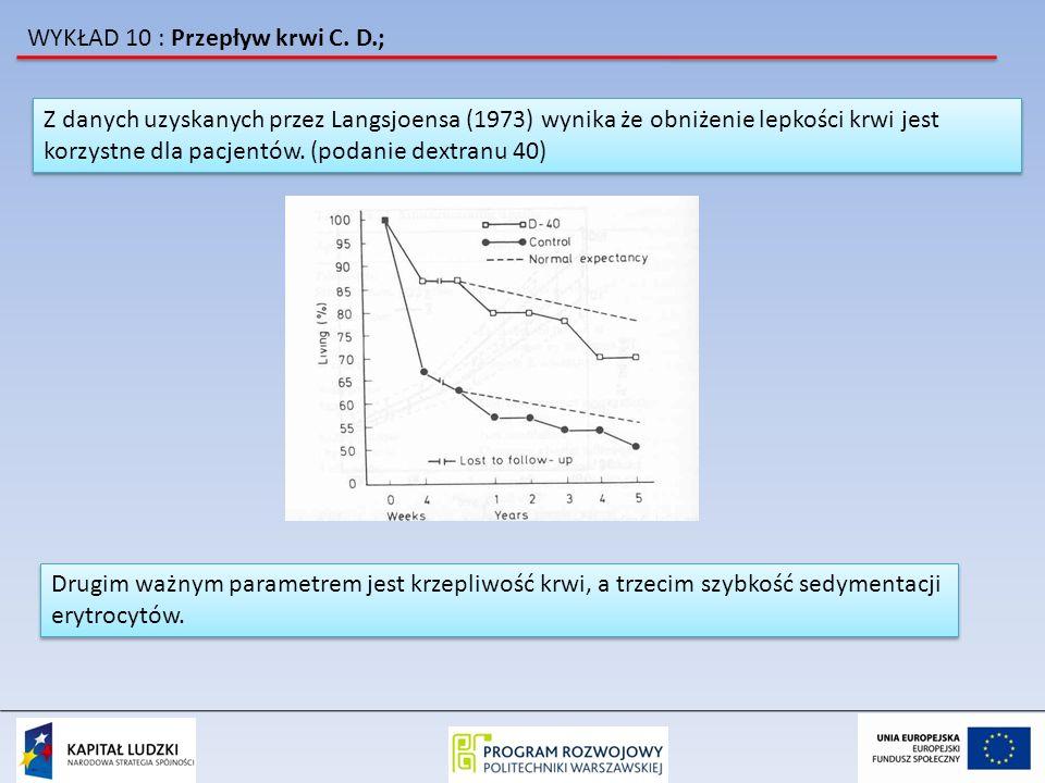 WYKŁAD 10 : Przepływ krwi C. D.; Z danych uzyskanych przez Langsjoensa (1973) wynika że obniżenie lepkości krwi jest korzystne dla pacjentów. (podanie