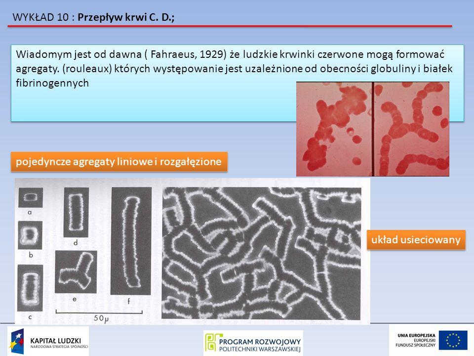 WYKŁAD 10 : Przepływ krwi C. D.; Wiadomym jest od dawna ( Fahraeus, 1929) że ludzkie krwinki czerwone mogą formować agregaty. (rouleaux) których wystę
