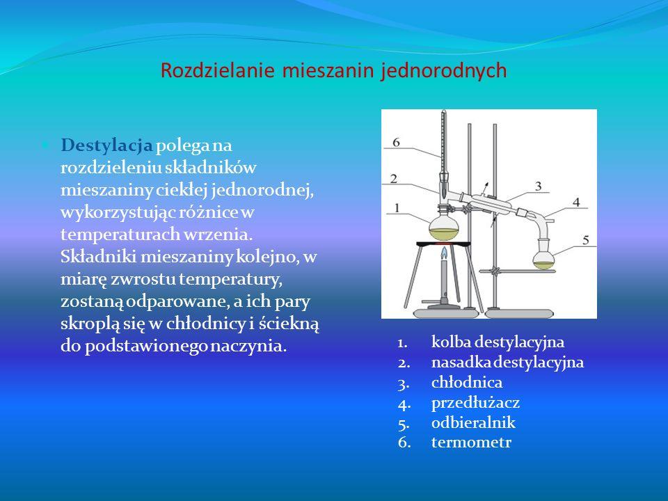 Rozdzielanie mieszanin jednorodnych Destylacja polega na rozdzieleniu składników mieszaniny ciekłej jednorodnej, wykorzystując różnice w temperaturach