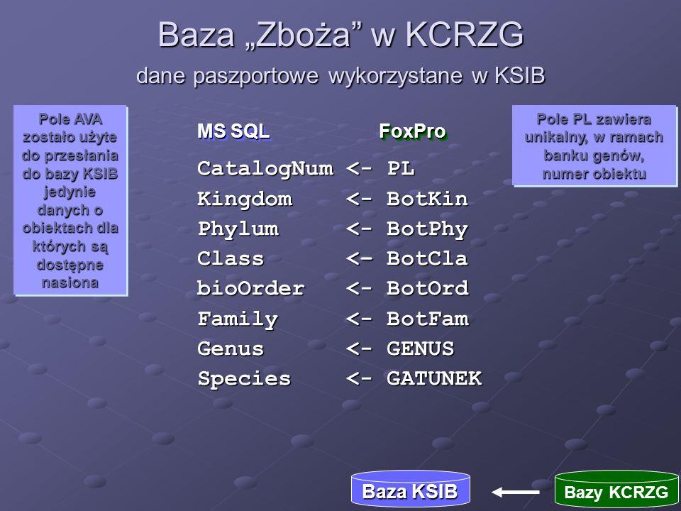 CatalogNum <- PL Kingdom <- BotKin Phylum <- BotPhy Class <– BotCla bioOrder <- BotOrd Family <- BotFam Genus <- GENUS Species <- GATUNEK Baza Zboża w
