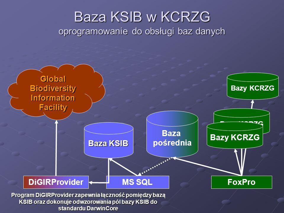 Baza KSIB w KCRZG odwzorowanie pól bazy KSIB do standardu DarwinCore w interface DiGIRProvider DateLastModified <- DateLastMo InstitutionCode <- Institutio CollectionCode <- Collection CatalogNumber <- CatalogNum ScientificName <- Scientific BasisOfRecord <- BasisOfRec Kingdom <- Kingdom Phylum <- Phylum MS SQL Standard DarwinCore DiGIRProvider Baza KSIB MS SQL akceptuje 10 znakowe nazwy, DiGIR odwzorowuje je na dłuższe nazwy DarwinCore MS SQL akceptuje 10 znakowe nazwy, DiGIR odwzorowuje je na dłuższe nazwy DarwinCore