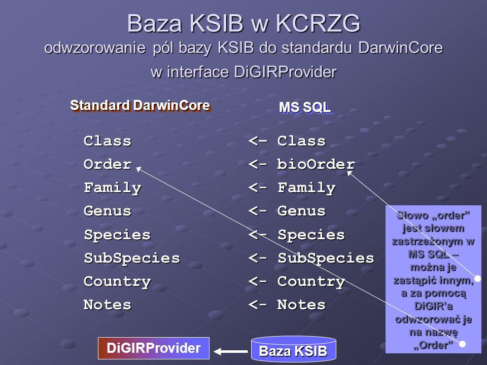BazyKCRZGBazyKCRZG Baza KSIB powstała poprzez transfer i przekształcenie części danych z baz KCRZG Powstanie bazy KSIB Baza KSIB Bazy KCRZG DiGIRProvider Zboża, Trawy Baza KSIB