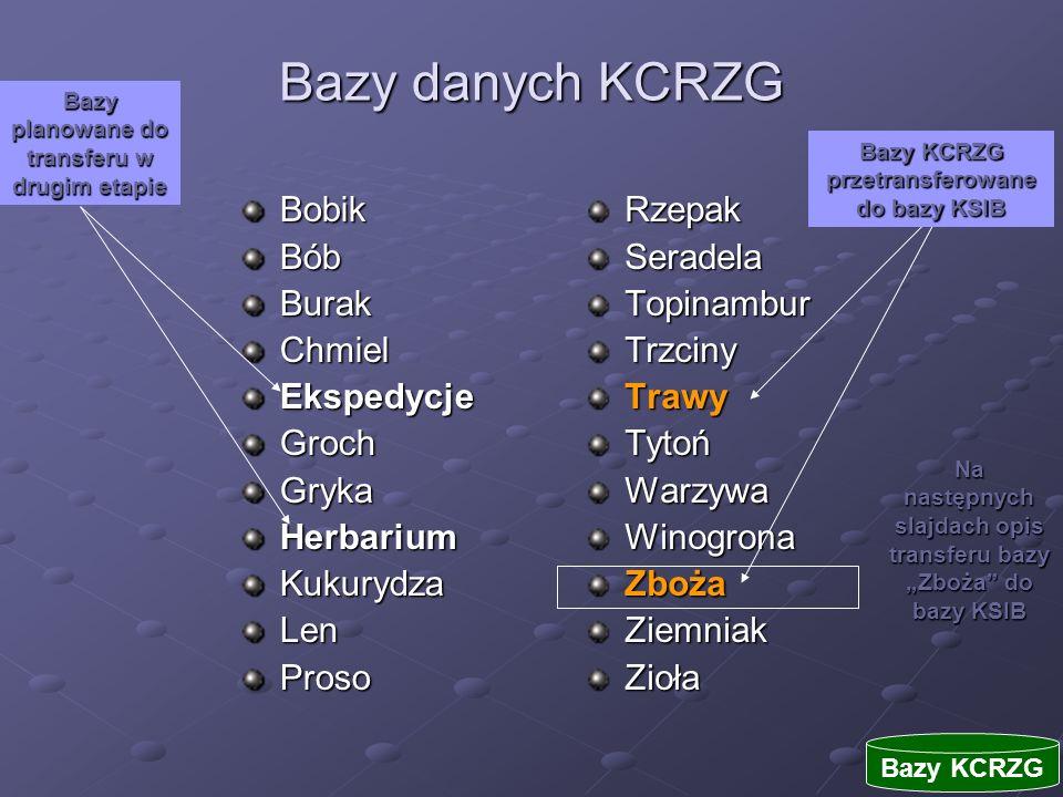 Baza Zboża w KCRZG dane paszportowe wykorzystane w KSIB zboża.dbf gatunki.dbf GRUP, KOL, NUMINT, NUM, PL, NOR, AVA, NAZ, ROD, PRO, LOC, E_LATT, E_LONG, E_ALTIT, GAT, BOT, FORMA_BOT, DAT, KRP, TYP, TYP1, NRD, KRD, DONOR, INR, INR2, HOD, ODA, CH, RDZ, NOTES, OBS, RRO, HER, PRZ, PLL, ROZ, GAP, RRP, HAB, ZMIANA GRUP, KOL, NUMINT, NUM, PL, NOR, AVA, NAZ, ROD, PRO, LOC, E_LATT, E_LONG, E_ALTIT, GAT, BOT, FORMA_BOT, DAT, KRP, TYP, TYP1, NRD, KRD, DONOR, INR, INR2, HOD, ODA, CH, RDZ, NOTES, OBS, RRO, HER, PRZ, PLL, ROZ, GAP, RRP, HAB, ZMIANA BOT, KodRdz, GENUS, GATUNEK, SUBSP, VARIETAS, FORMA, OPIS Relacja przez pole BOT TabBot.dbf Relacja przez pole KodRdz KodRdz, BotKin, BotPhy, BotCla, BotOrd, BotFam KodRdz, BotKin, BotPhy, BotCla, BotOrd, BotFam Bazy KCRZG Baza KSIB Tablice bazy Zboża Lista pól w tablicy Kolorem pomarańczowym wyróżnione pola przeniesione do bazy KSIB