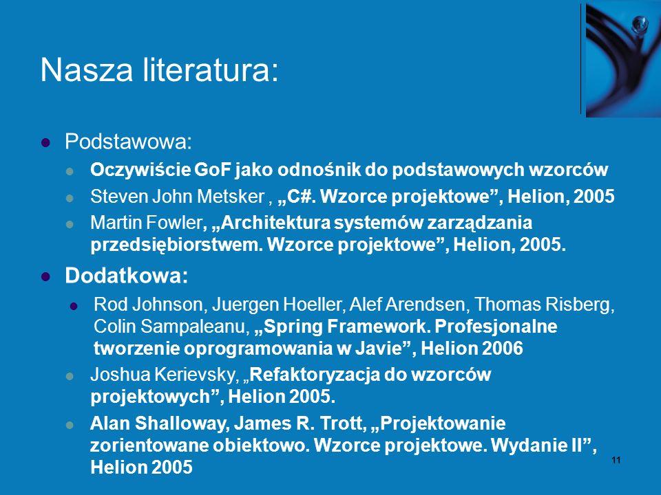11 Nasza literatura: Podstawowa: Oczywiście GoF jako odnośnik do podstawowych wzorców Steven John Metsker, C#. Wzorce projektowe, Helion, 2005 Martin