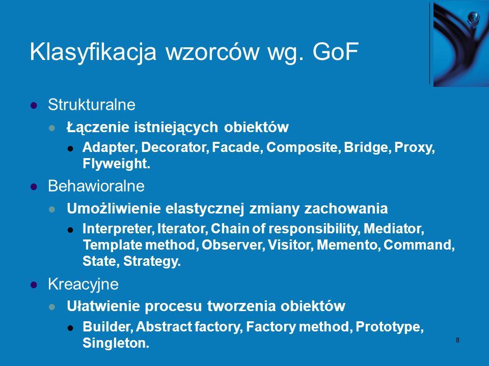 8 Klasyfikacja wzorców wg. GoF Strukturalne Łączenie istniejących obiektów Adapter, Decorator, Facade, Composite, Bridge, Proxy, Flyweight. Behawioral