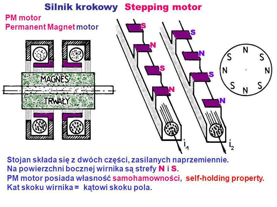 Silnik krokowy Stepping motor PM motor Permanent Magnet motor Stojan składa się z dwóch części, zasilanych naprzemiennie. Na powierzchni bocznej wirni