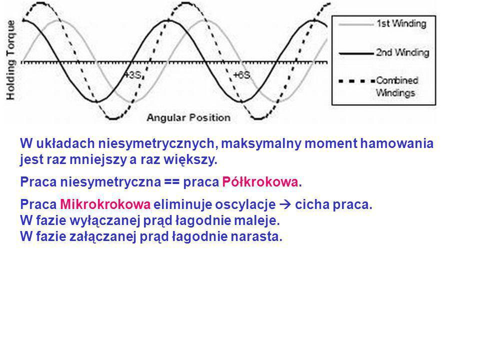W układach niesymetrycznych, maksymalny moment hamowania jest raz mniejszy a raz większy. Praca niesymetryczna == praca Półkrokowa. Praca Mikrokrokowa