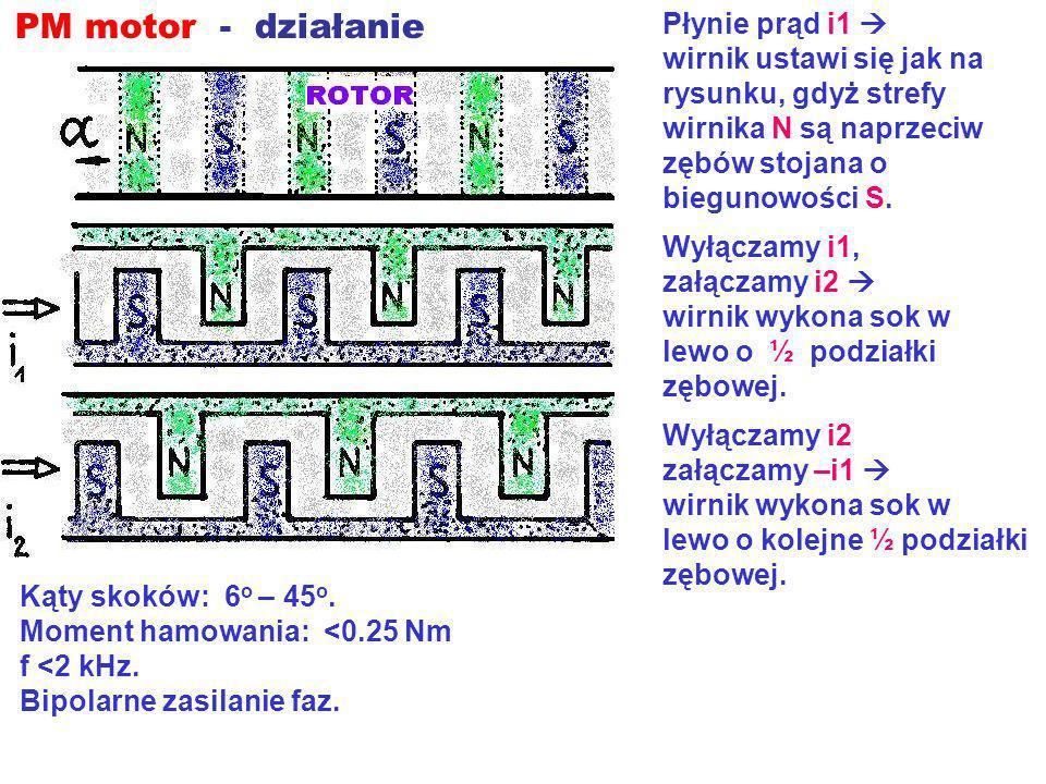 PM motor - działanie Płynie prąd i1 wirnik ustawi się jak na rysunku, gdyż strefy wirnika N są naprzeciw zębów stojana o biegunowości S. Wyłączamy i1,