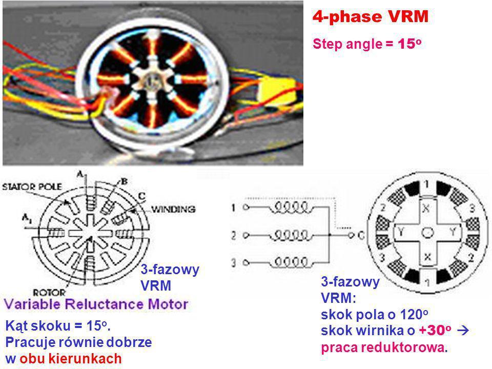 4-phase VRM Step angle = 15 o 3-fazowy VRM 3-fazowy VRM: skok pola o 120 o skok wirnika o + 30 o praca reduktorowa. Kąt skoku = 15 o. Pracuje równie d