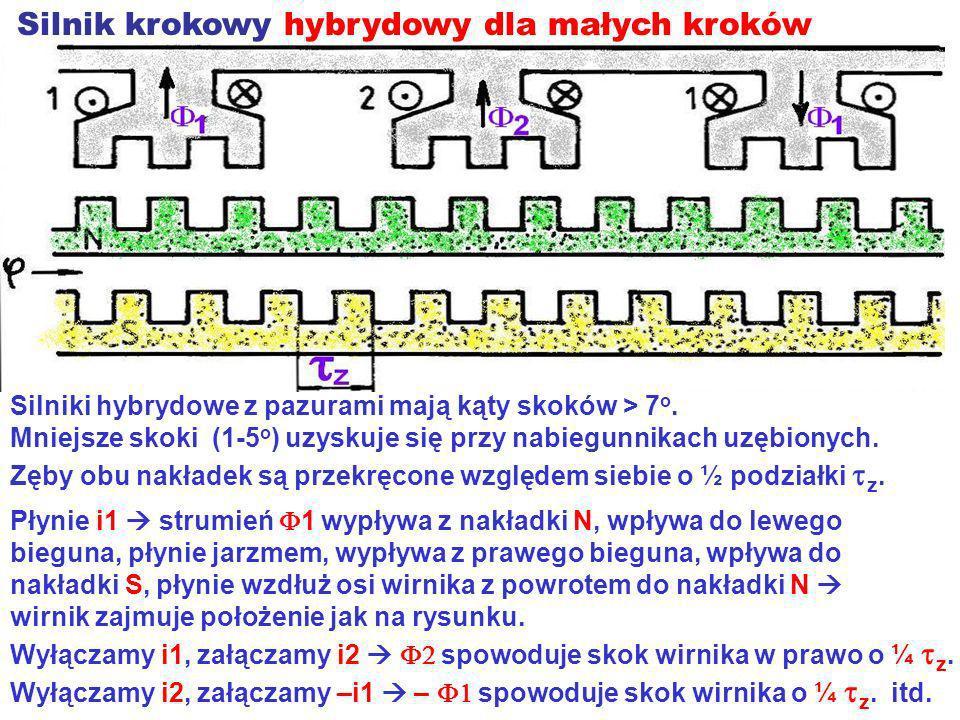 Silnik krokowy hybrydowy dla małych kroków Silniki hybrydowe z pazurami mają kąty skoków > 7 o. Mniejsze skoki (1-5 o ) uzyskuje się przy nabiegunnika