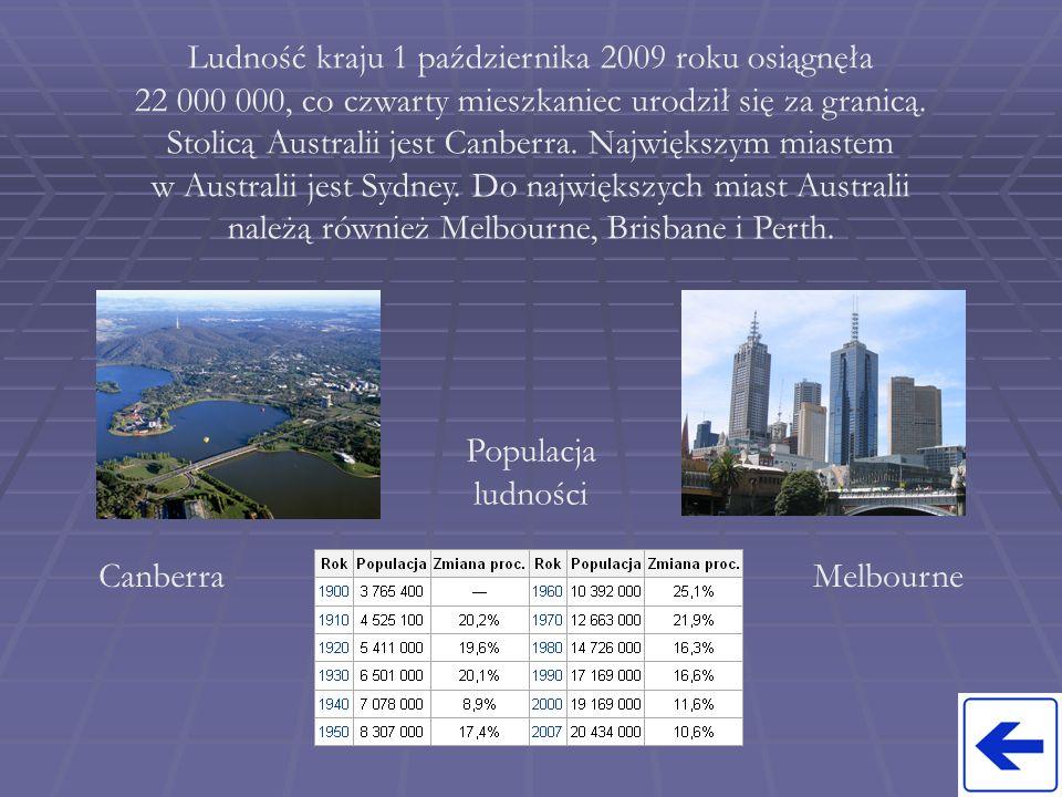 Ludność kraju 1 października 2009 roku osiągnęła 22 000 000, co czwarty mieszkaniec urodził się za granicą. Stolicą Australii jest Canberra. Największ