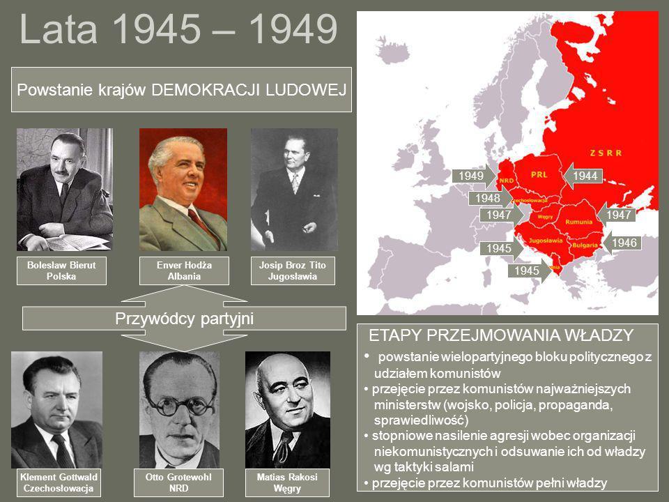 Lata 1945 – 1949 Powstanie krajów DEMOKRACJI LUDOWEJ Bolesław Bierut Polska Enver Hodża Albania Josip Broz Tito Jugosławia Klement Gottwald Czechosłow