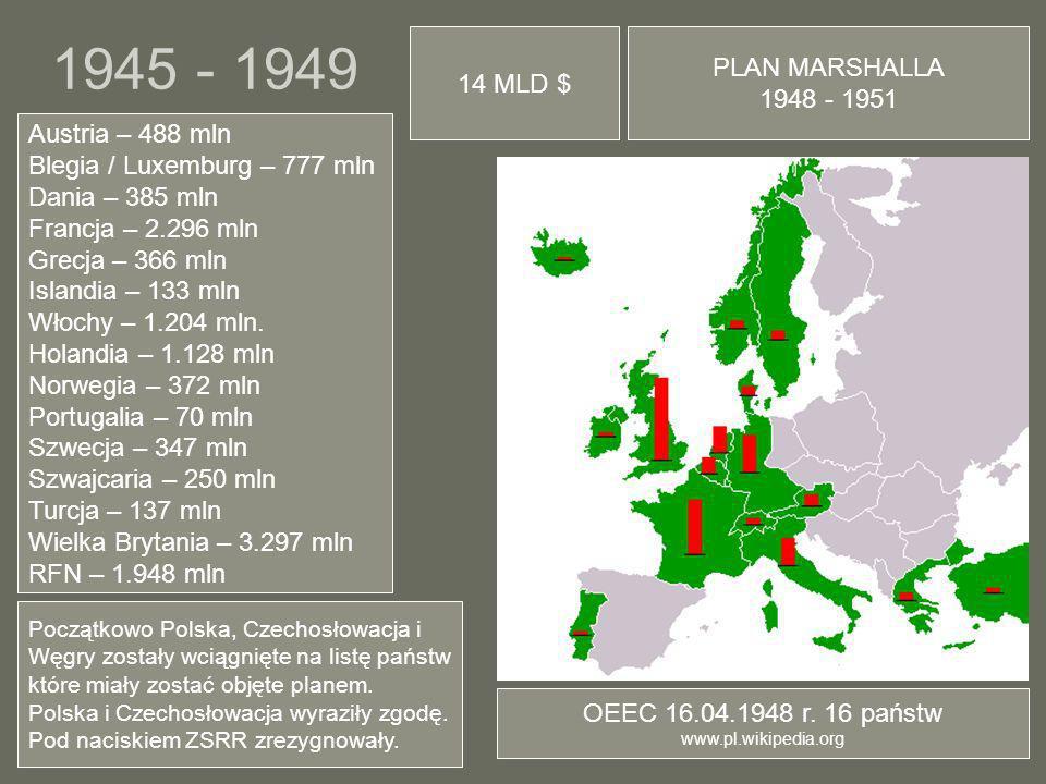 1945 - 1949 NATO 4 kwietnia 1949 Pakt Północnoatlantycki podpisało 10 krajów europejskich: Belgia, Francja, Holandia, Luksemburg, Wielka Brytania, Dania, Islandia, Norwegia, Portugalia, Włochy Dwa kraje pozaeuropejskie: USA Kanada.