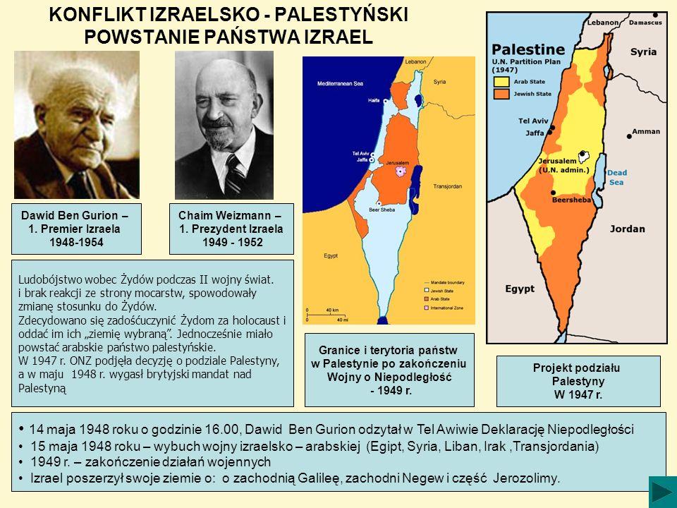 KONFLIKT IZRAELSKO - PALESTYŃSKI POWSTANIE PAŃSTWA IZRAEL Granice i terytoria państw w Palestynie po zakończeniu Wojny o Niepodległość - 1949 r.