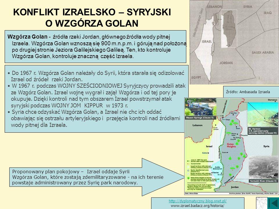 KONFLIKT IZRAELSKO – SYRYJSKI O WZGÓRZA GOLAN Do 1967 r. Wzgórza Golan należały do Syrii, która starała się odizolować Izrael od źródeł rzeki Jordan.