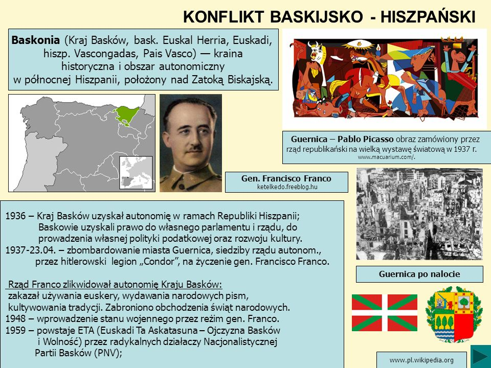 KONFLIKT BASKIJSKO - HISZPAŃSKI Baskonia (Kraj Basków, bask. Euskal Herria, Euskadi, hiszp. Vascongadas, Pais Vasco) kraina historyczna i obszar auton