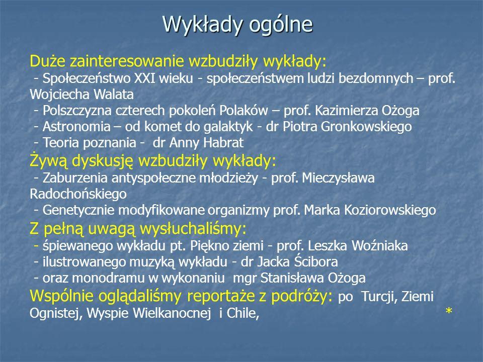Wykłady ogólne Duże zainteresowanie wzbudziły wykłady: - Społeczeństwo XXI wieku - społeczeństwem ludzi bezdomnych – prof. Wojciecha Walata - Polszczy