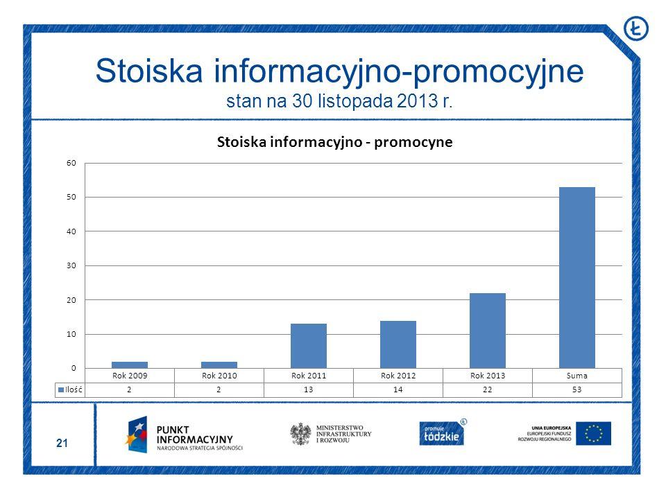 21 Stoiska informacyjno-promocyjne stan na 30 listopada 2013 r.