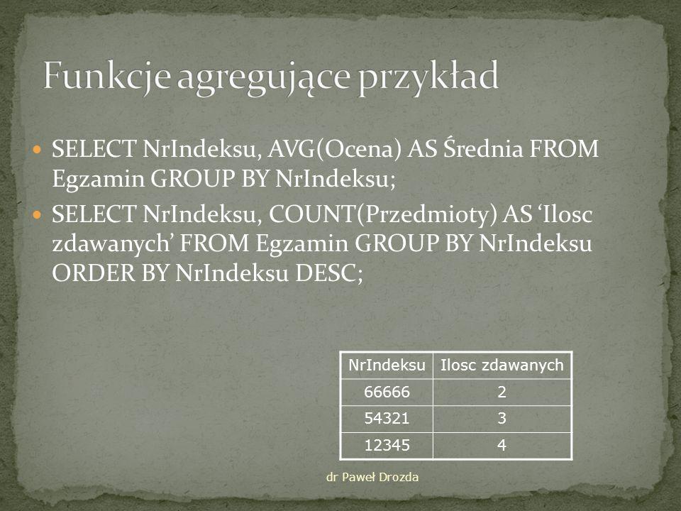 SELECT NrIndeksu, AVG(Ocena) AS Średnia FROM Egzamin GROUP BY NrIndeksu; SELECT NrIndeksu, COUNT(Przedmioty) AS Ilosc zdawanych FROM Egzamin GROUP BY NrIndeksu ORDER BY NrIndeksu DESC; dr Paweł Drozda NrIndeksuIlosc zdawanych 666662 543213 123454