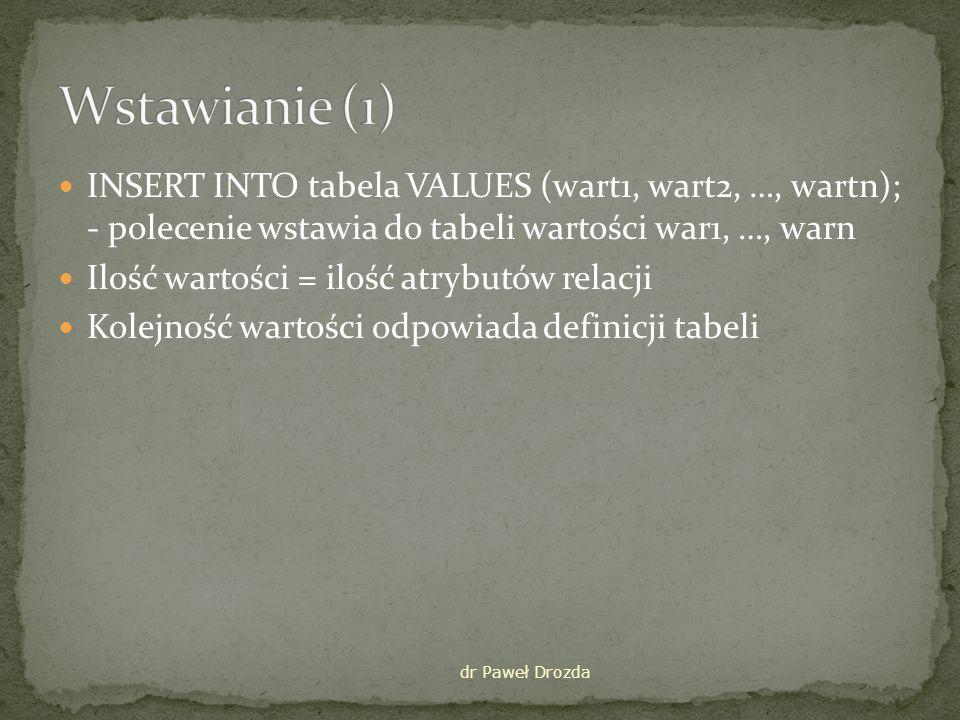 INSERT INTO tabela VALUES (wart1, wart2, …, wartn); - polecenie wstawia do tabeli wartości war1, …, warn Ilość wartości = ilość atrybutów relacji Kolejność wartości odpowiada definicji tabeli dr Paweł Drozda